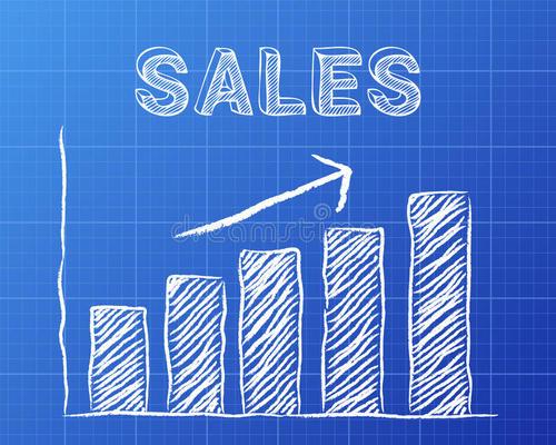 企业的经营利润和营业利润,二者之间是相等的吗?
